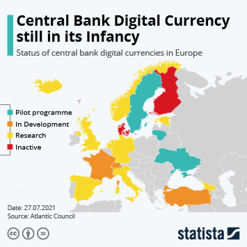 Infographic: Central Bank Digital Currency still in its Infancy   Statista