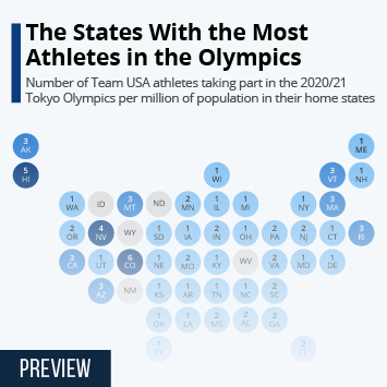 Infographic: The States With the Most Athletes in the Olympics   Statista