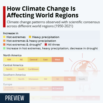 Infographic: How Climate Change Is Affecting World Regions | Statista