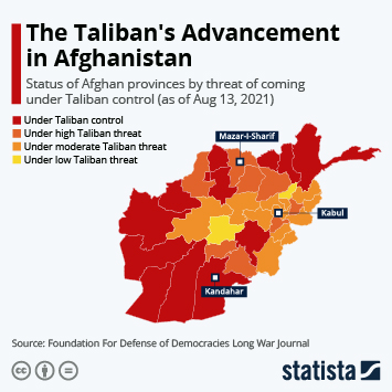 Infographic: The Taliban's Advancement in Afghanistan   Statista