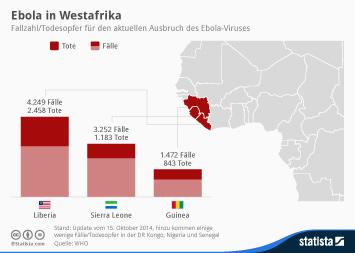 Infografik: Ebola in Westafrika | Statista