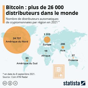 Infographie: Où se trouvent les distributeurs de bitcoins | Statista