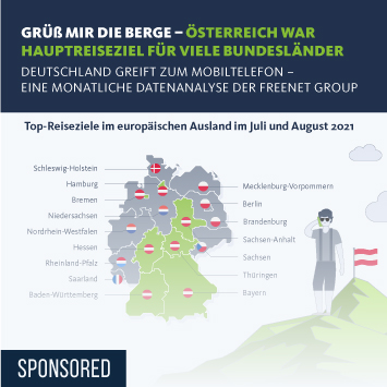 Infografik: Grüß mir die Berge – Österreich war Hautpreiseziel für viele Bundesländer   Statista