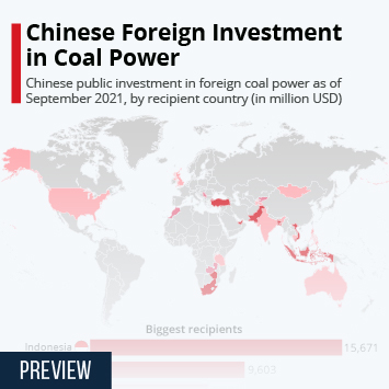 Infographic: Chinese Foreign Investment in Coal Power   Statista