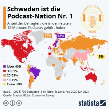 Infografik: Schweden ist die Podcast-Nation Nr. 1 | Statista