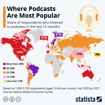 Infographic: Where Podcasts Are Most Popular | Statista
