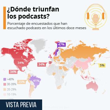 Infografía: ¿Dónde triunfan los podcasts? | Statista