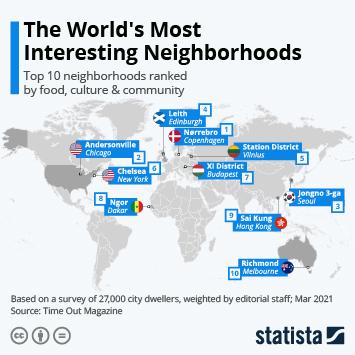Infographic: The World's Most Interesting Neighborhoods   Statista