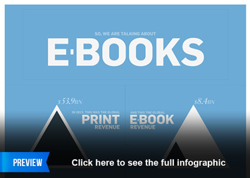 Link to E-Books By The Numbers Infographic