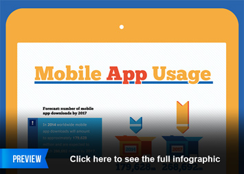 Infographic: Mobile App Usage | Statista