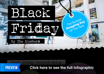 Infographic: Black Friday in the United States | Statista