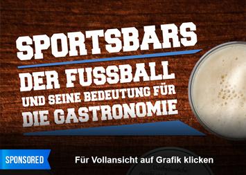 Infografik - Sportsbars - Fußball in der Gastronomie