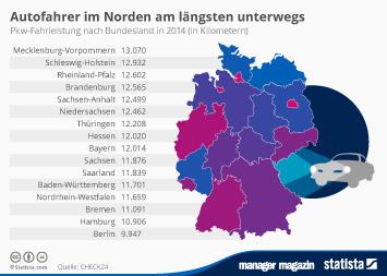 Infografik: Autofahrer im Norden am längsten unterwegs   Statista