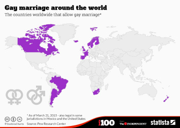 Infographic - Gay marriage around the world