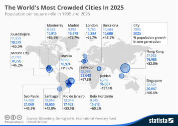 Infographic: The World's Most Crowded Cities In 2025   Statista