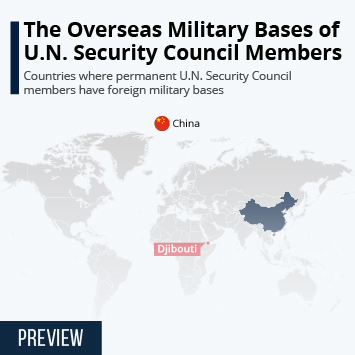 Link to The Overseas Military Bases of U.N. Security Council Members Infographic