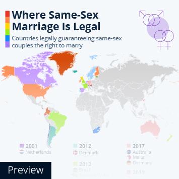 Same sex marriage legal countries