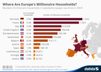 Infographic: Where Are Europe's Millionaire Households?    Statista