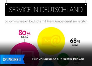 Infografik: Service in Deutschland | Statista