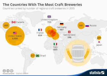 Infographic: The Countries With The Most Craft Breweries   Statista