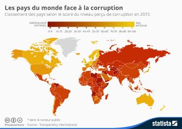 Infographie - Les pays du monde face à la corruption