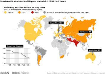 Infografik: Staaten mit atomwaffenfähigem Material – 1991 und heute | Statista