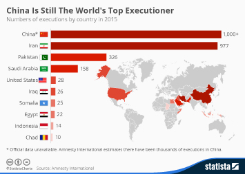 Infographic - China Is Still The World's Top Executioner