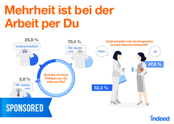 Infografik - Mehrheit ist bei der Arbeit per Du