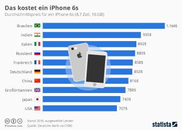 Infografik: Das kostet ein iPhone 6s | Statista