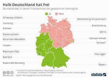Infografik - Fronleichnam Deutschland