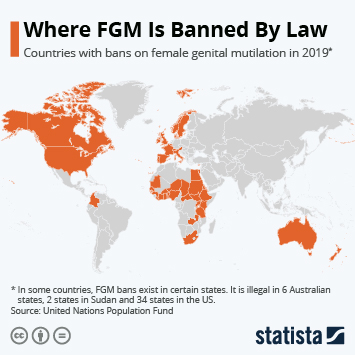 Infographic: Where FGM Is Banned By Law | Statista