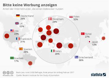 Infografik: Bitte keine Werbung anzeigen | Statista