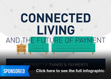 Infographic: Connected Living and the Future of Payment | Statista