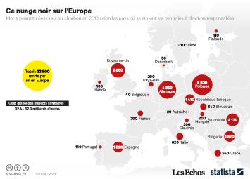 Infographie - Charbon: ce nuage noir qui intoxique l'Europe