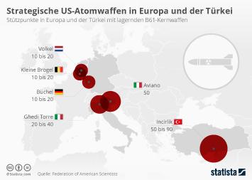 Infografik: Größtes US-Depot für taktische Atomwaffen in Europa und Kleinasien   Statista