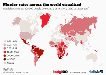 Infographic: Murder rates across the world visualised | Statista