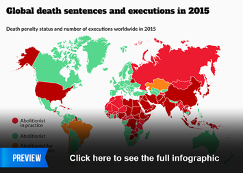 Infographic: Global death sentences and executions in 2015 | Statista