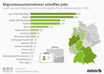 Infografik: Migrantenunternehmer schaffen Jobs | Statista