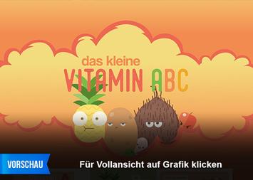 Infografik: Das kleine Vitamin-ABC | Statista