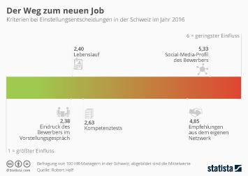 Infografik - Kriterien bei Einstellungsentscheidungen in der Schweiz