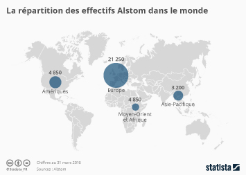 Infographie - La répartition des effectifs Alstom dans le monde