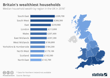 Infographic: Britain's wealthiest households | Statista