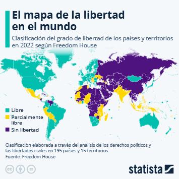 Infografía: El mapa de la libertad en el mundo | Statista