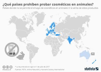 Infografía: Mapa de la prohibición del ensayo de cosméticos en animales | Statista