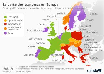 Infographie: La carte des start-ups en Europe | Statista