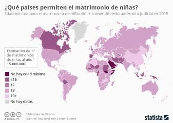 Infografía: ¿Con cuántos años se pueden casar las niñas?   Statista
