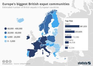 Infographic - Europe's biggest British expat communities
