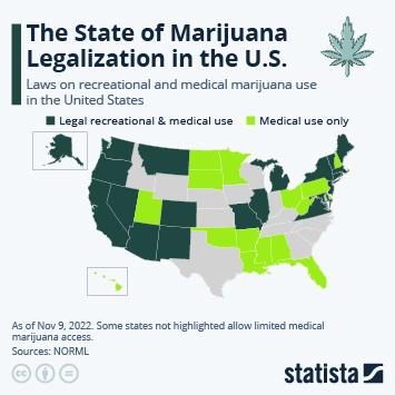 Infographic: The States Where It's Legal To Smoke Marijuana | Statista