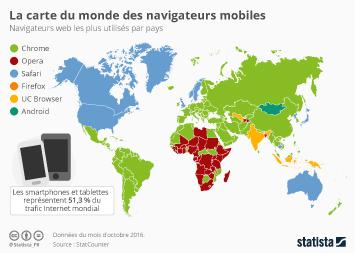 Infographie - La carte du monde des navigateurs mobiles