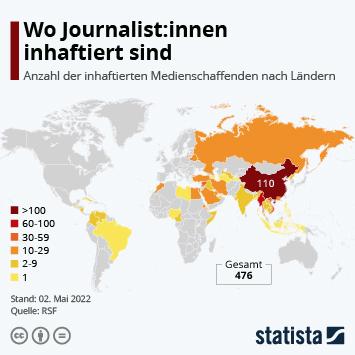 Infografik: Journalist_innen in Haft | Statista